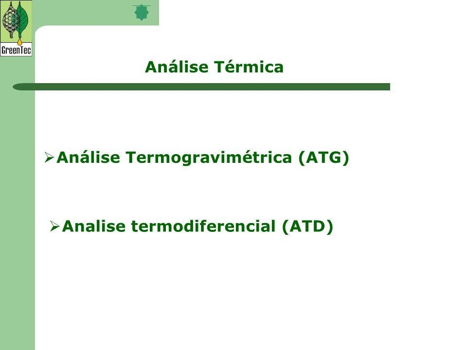 Análise Térmica Análise Termogravimétrica (ATG) Analise termodiferencial (ATD)