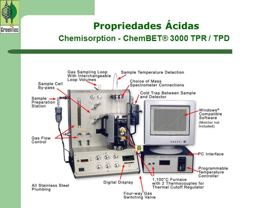 Propriedades Ácidas Chemisorption - ChemBET® 3000 TPR / TPD