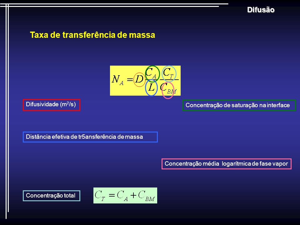 Taxa de transferência de massa