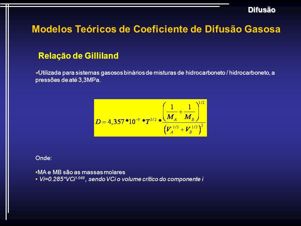 Modelos Teóricos de Coeficiente de Difusão Gasosa