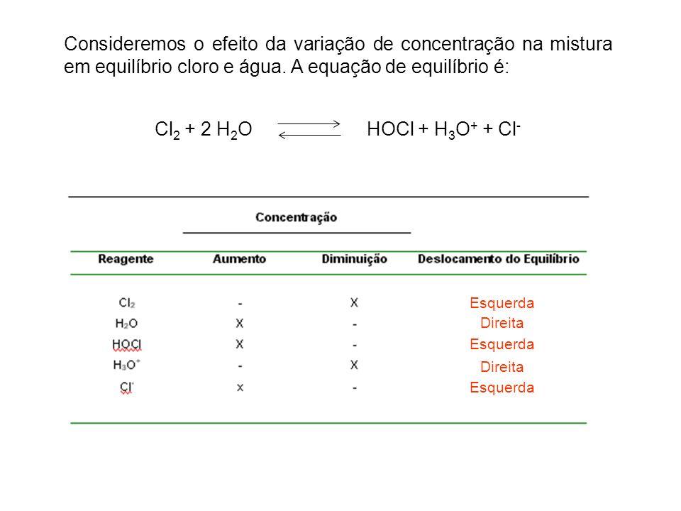 Consideremos o efeito da variação de concentração na mistura em equilíbrio cloro e água. A equação de equilíbrio é:
