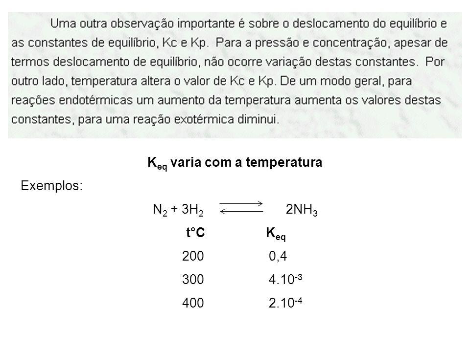 Keq varia com a temperatura