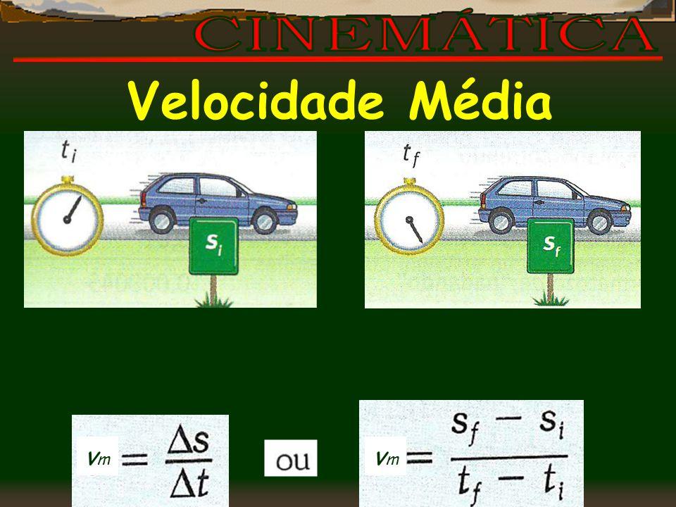 Velocidade Média CINEMÁTICA vm vm