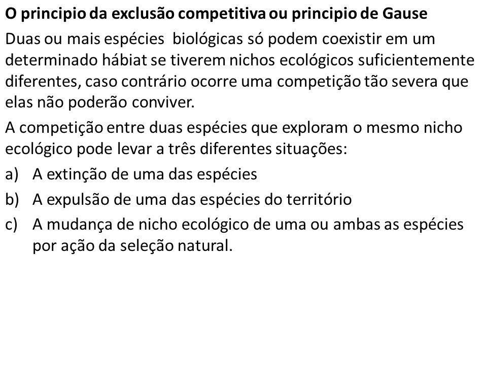 O principio da exclusão competitiva ou principio de Gause