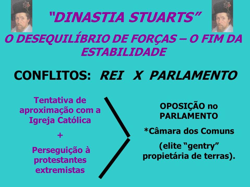 DINASTIA STUARTS CONFLITOS: REI X PARLAMENTO