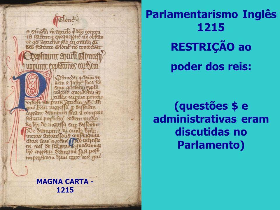 Parlamentarismo Inglês 1215 RESTRIÇÃO ao poder dos reis: