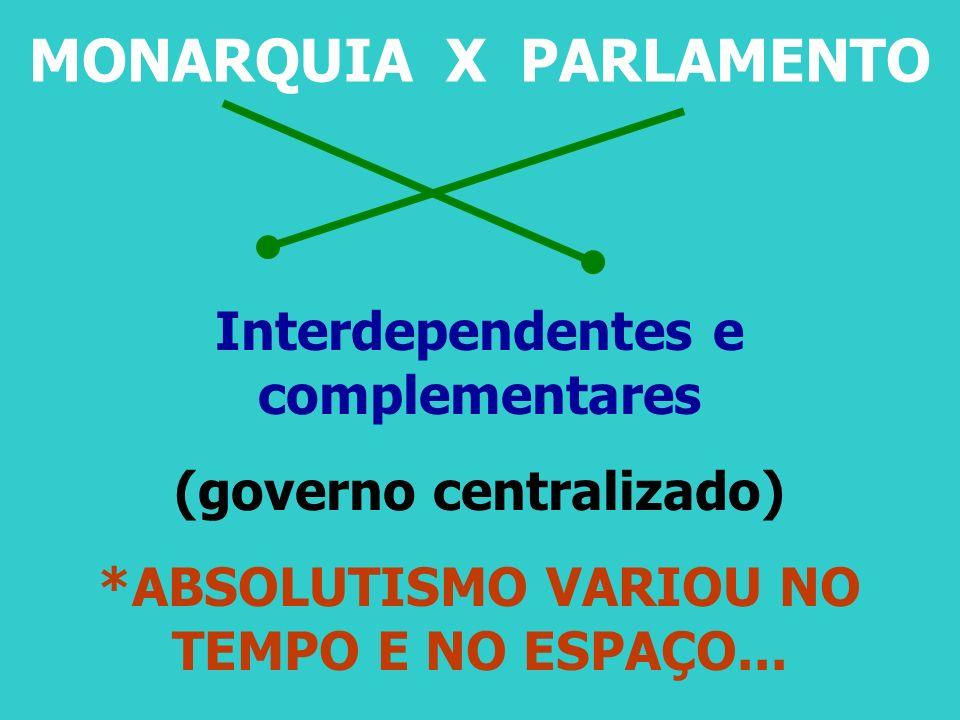 MONARQUIA X PARLAMENTO