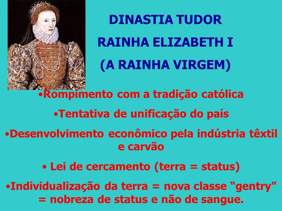 DINASTIA TUDOR RAINHA ELIZABETH I (A RAINHA VIRGEM)