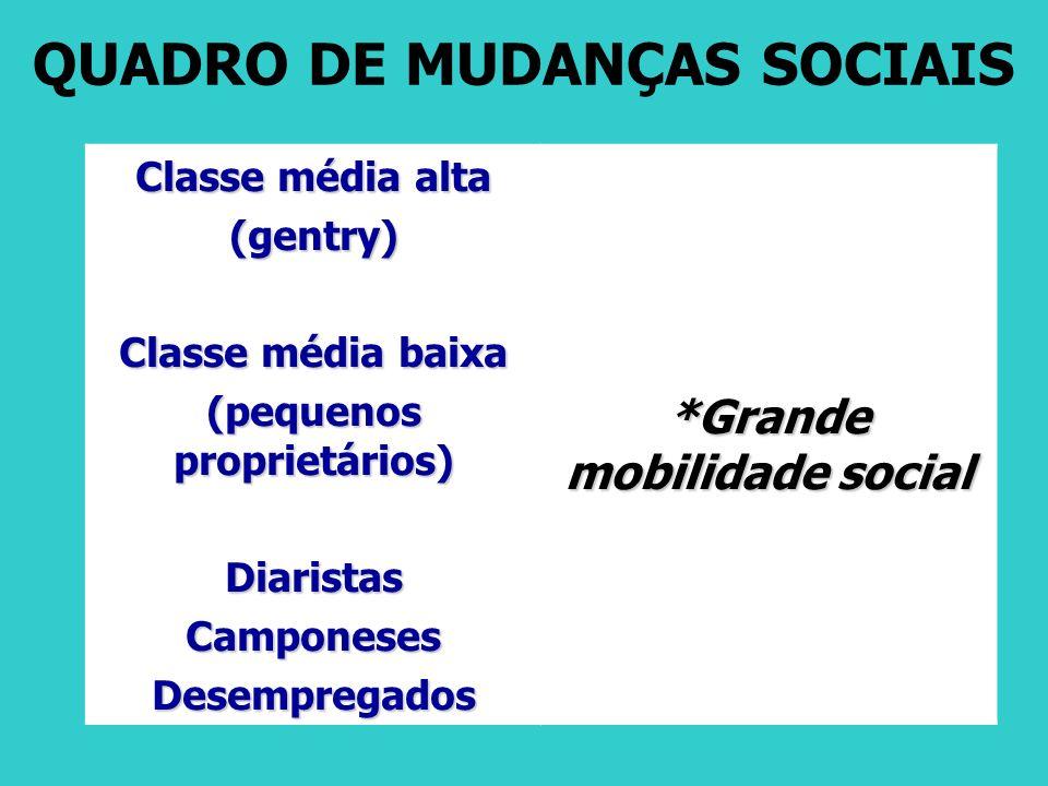 QUADRO DE MUDANÇAS SOCIAIS