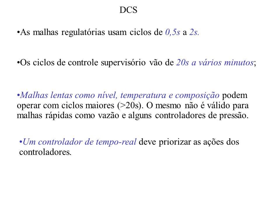 DCS As malhas regulatórias usam ciclos de 0,5s a 2s. Os ciclos de controle supervisório vão de 20s a vários minutos;