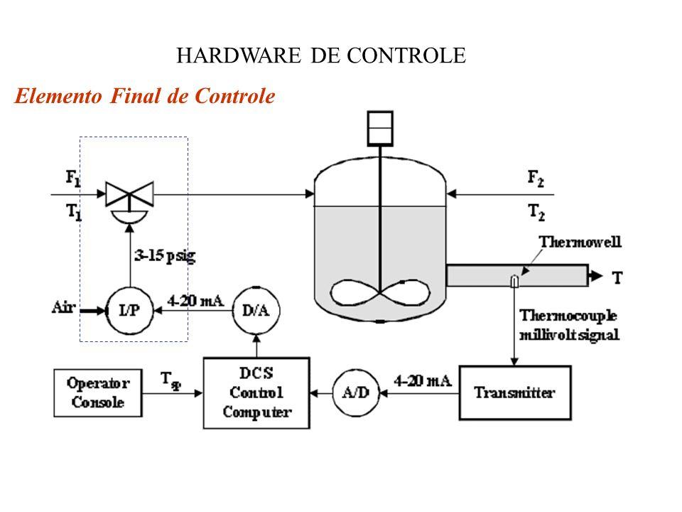 Elemento Final de Controle