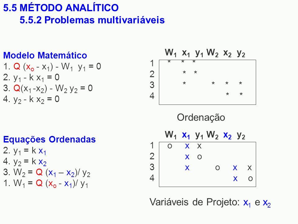 5.5 MÉTODO ANALÍTICO 5.5.2 Problemas multivariáveis