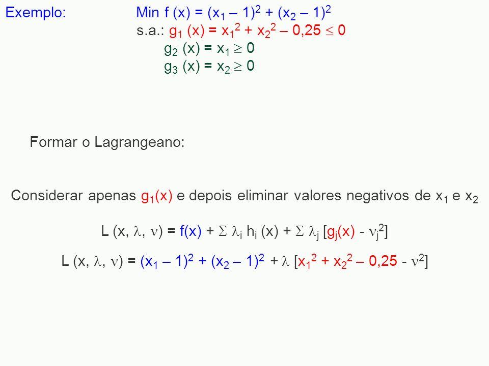 Exemplo:. Min f (x) = (x1 – 1)2 + (x2 – 1)2. s. a