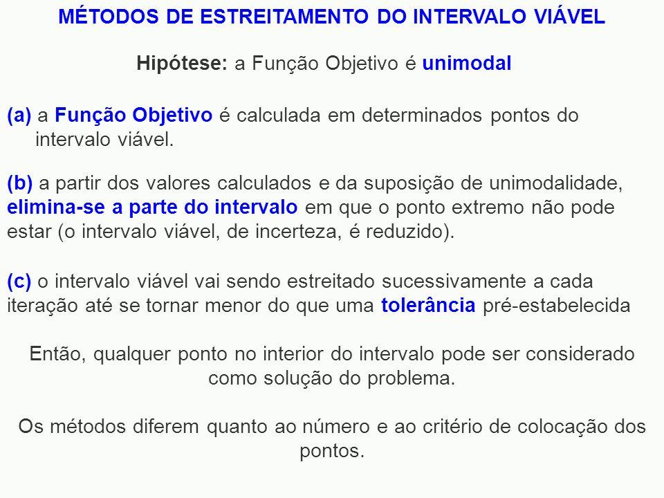 MÉTODOS DE ESTREITAMENTO DO INTERVALO VIÁVEL