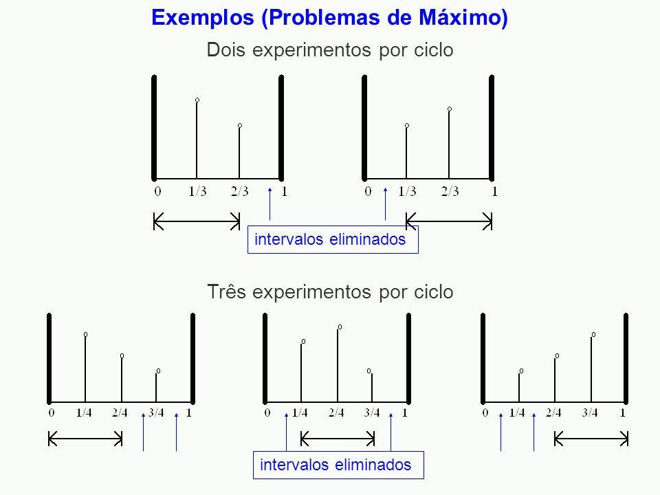 Exemplos (Problemas de Máximo)