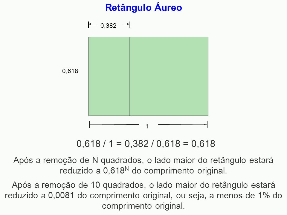 Retângulo Áureo 1. 0,618. 0,382. 0,618 / 1 = 0,382 / 0,618 = 0,618.