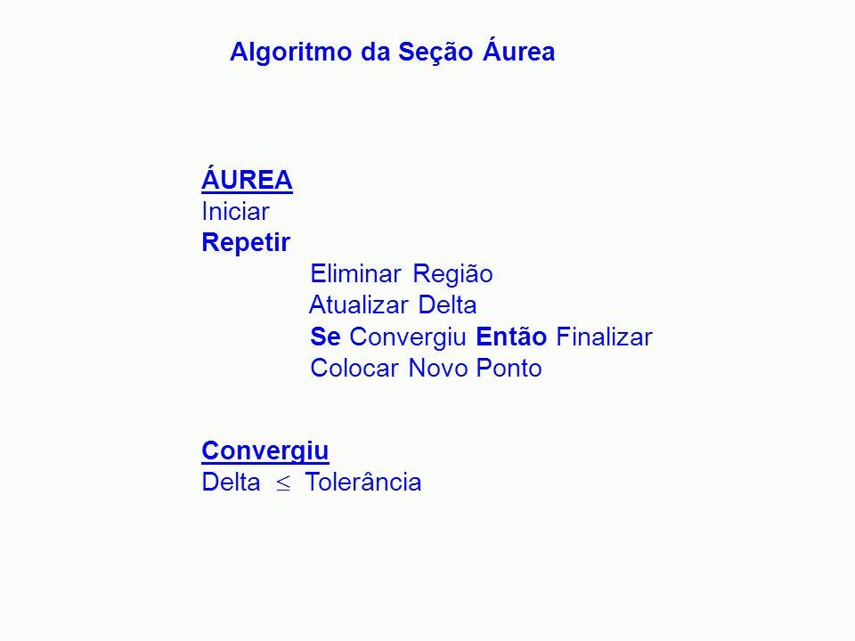 Algoritmo da Seção Áurea