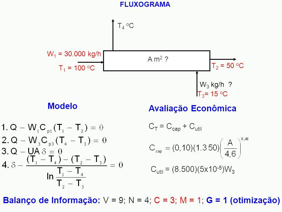 Balanço de Informação: V = 9; N = 4; C = 3; M = 1; G = 1 (otimização)
