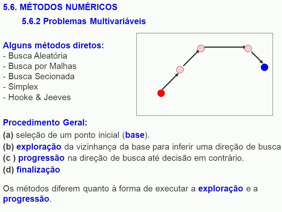 5.6. MÉTODOS NUMÉRICOS 5.6.2 Problemas Multivariáveis. Alguns métodos diretos: - Busca Aleatória.
