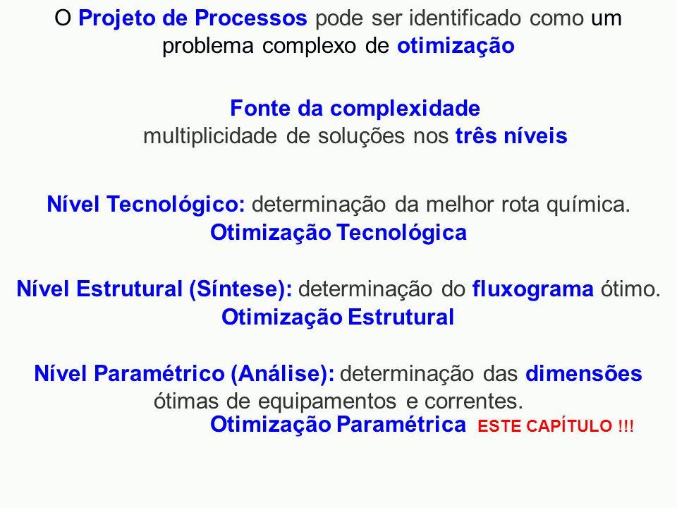 Otimização Tecnológica Otimização Estrutural Otimização Paramétrica