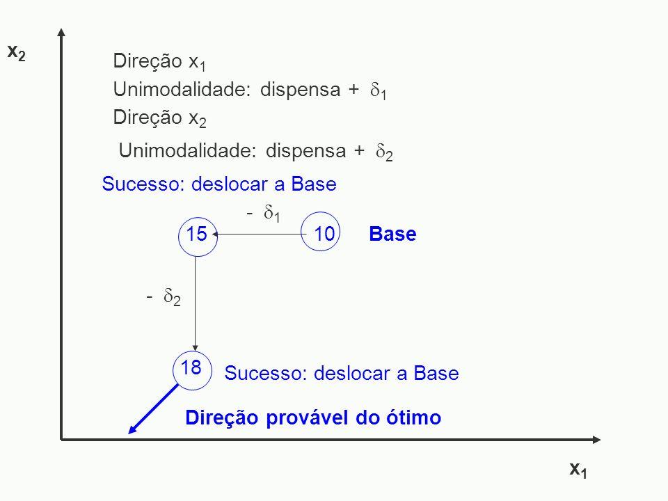 x2 Direção x1. Unimodalidade: dispensa + 1. Direção x2. Unimodalidade: dispensa + 2. Sucesso: deslocar a Base.