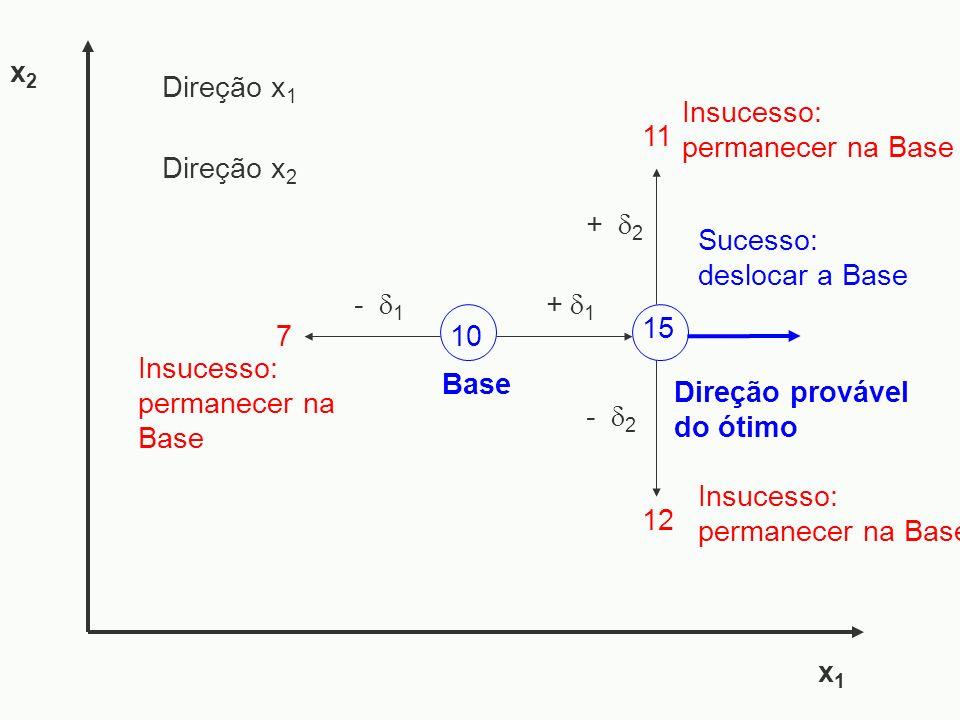 x2 Direção x1. Insucesso: permanecer na Base. 11. Direção x2. + 2. Sucesso: deslocar a Base.