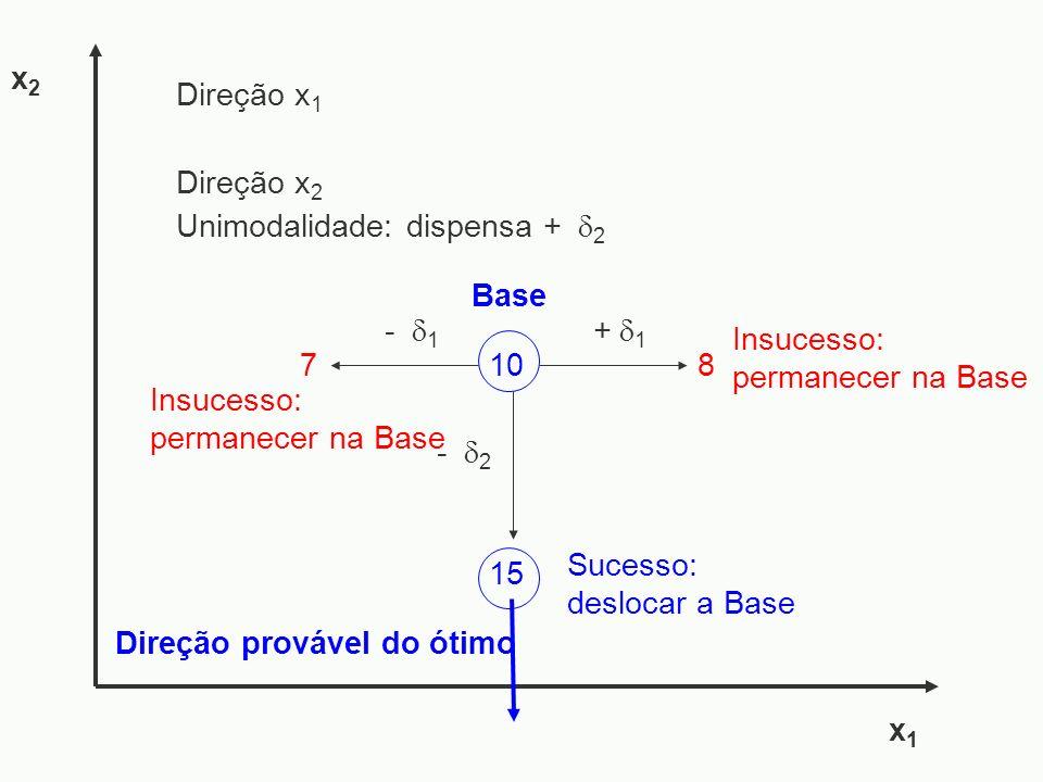 x2 Direção x1. Direção x2. Unimodalidade: dispensa + 2. 10. Base. - 1. +1. Insucesso: permanecer na Base.