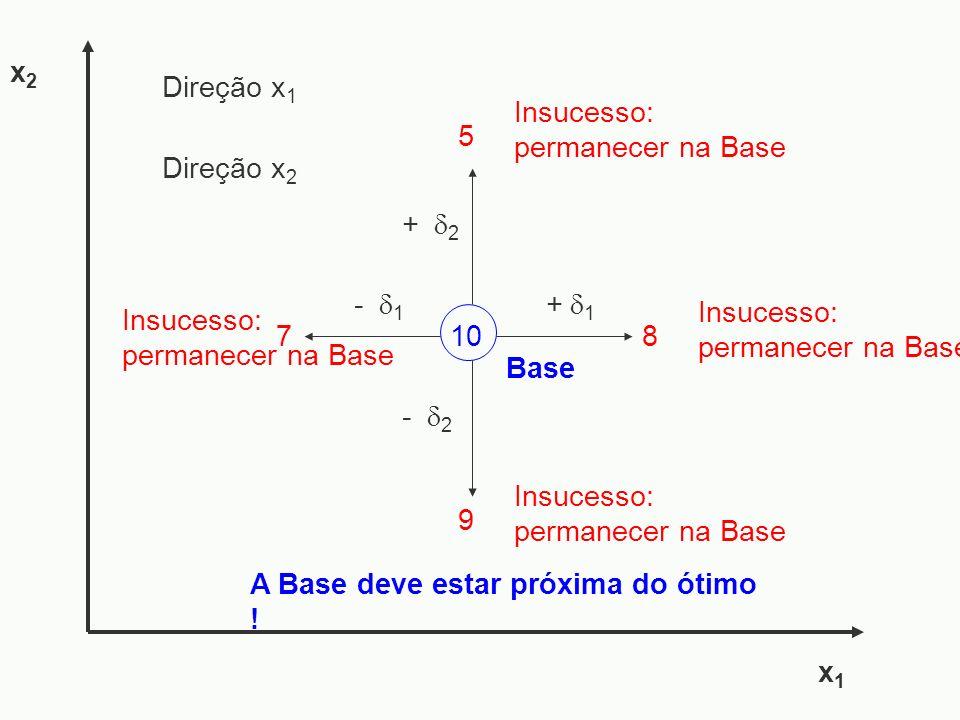 x2 Direção x1. Insucesso: permanecer na Base. 5. Direção x2. + 2. - 1. +1. Insucesso: permanecer na Base.