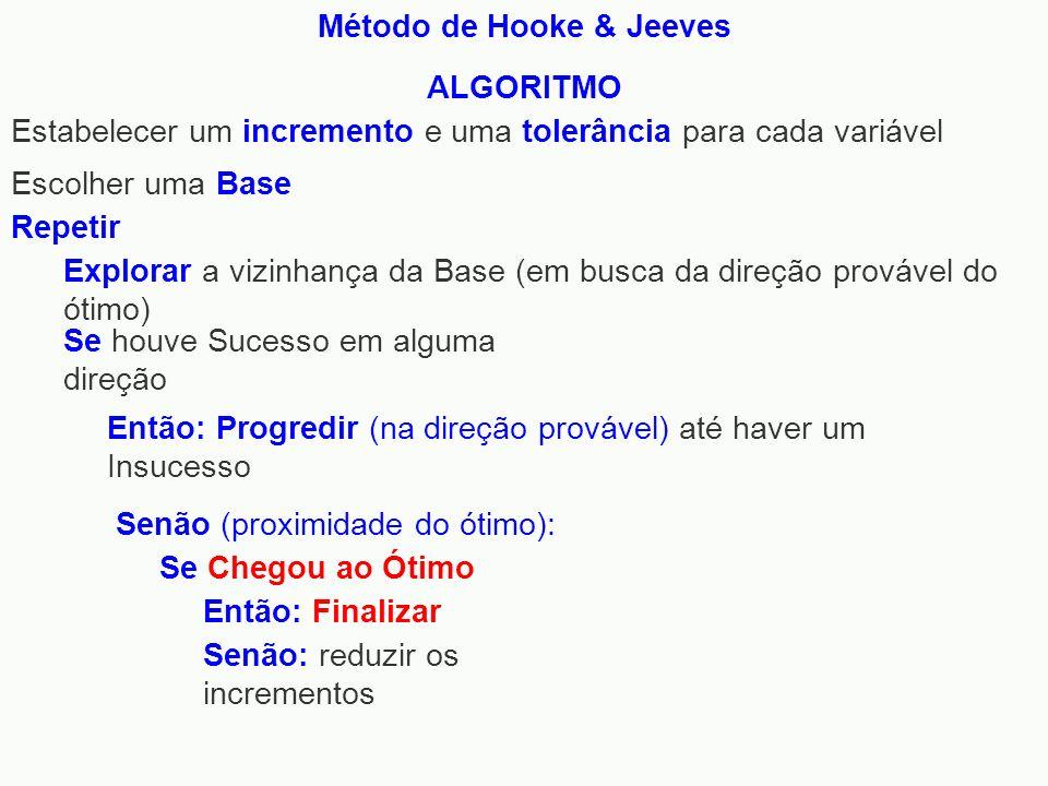 Método de Hooke & Jeeves