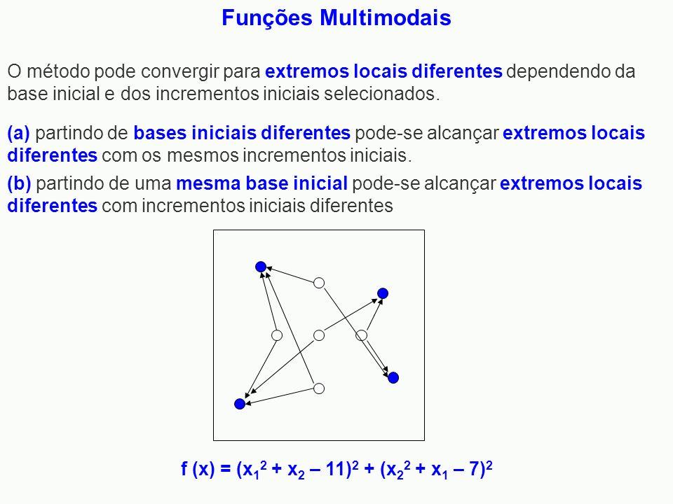Funções Multimodais O método pode convergir para extremos locais diferentes dependendo da base inicial e dos incrementos iniciais selecionados.