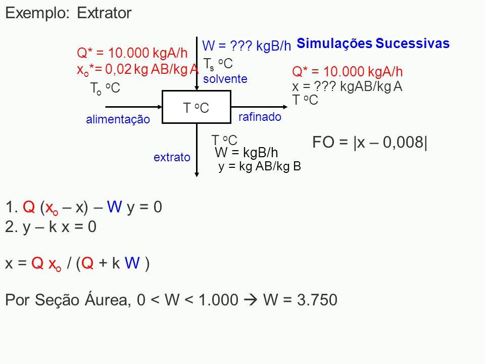 Por Seção Áurea, 0 < W < 1.000  W = 3.750