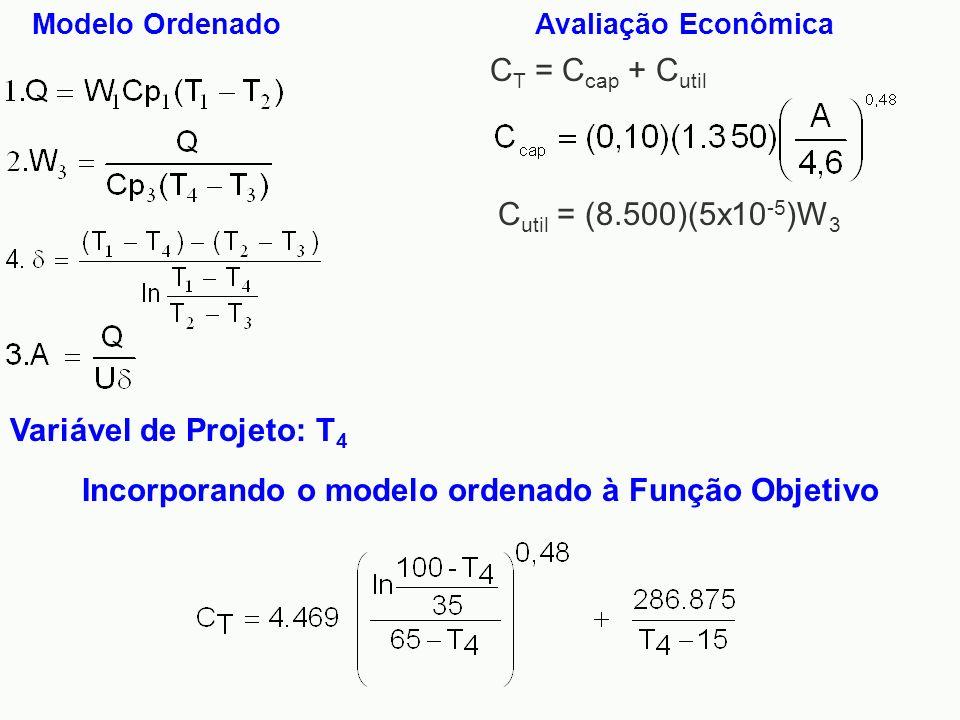 Incorporando o modelo ordenado à Função Objetivo