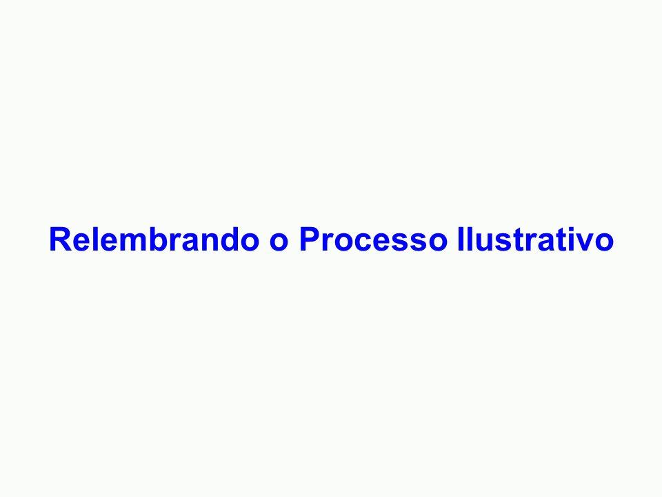 Relembrando o Processo Ilustrativo