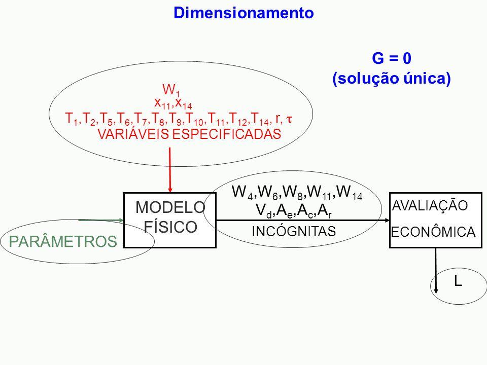 Dimensionamento G = 0 (solução única)