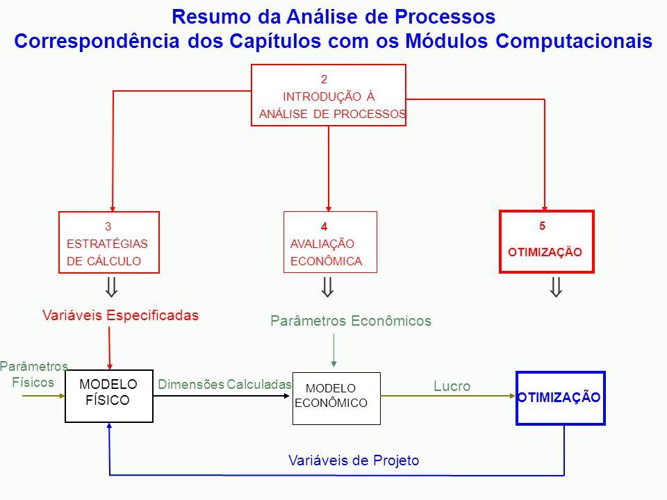 Correspondência dos Capítulos com os Módulos Computacionais