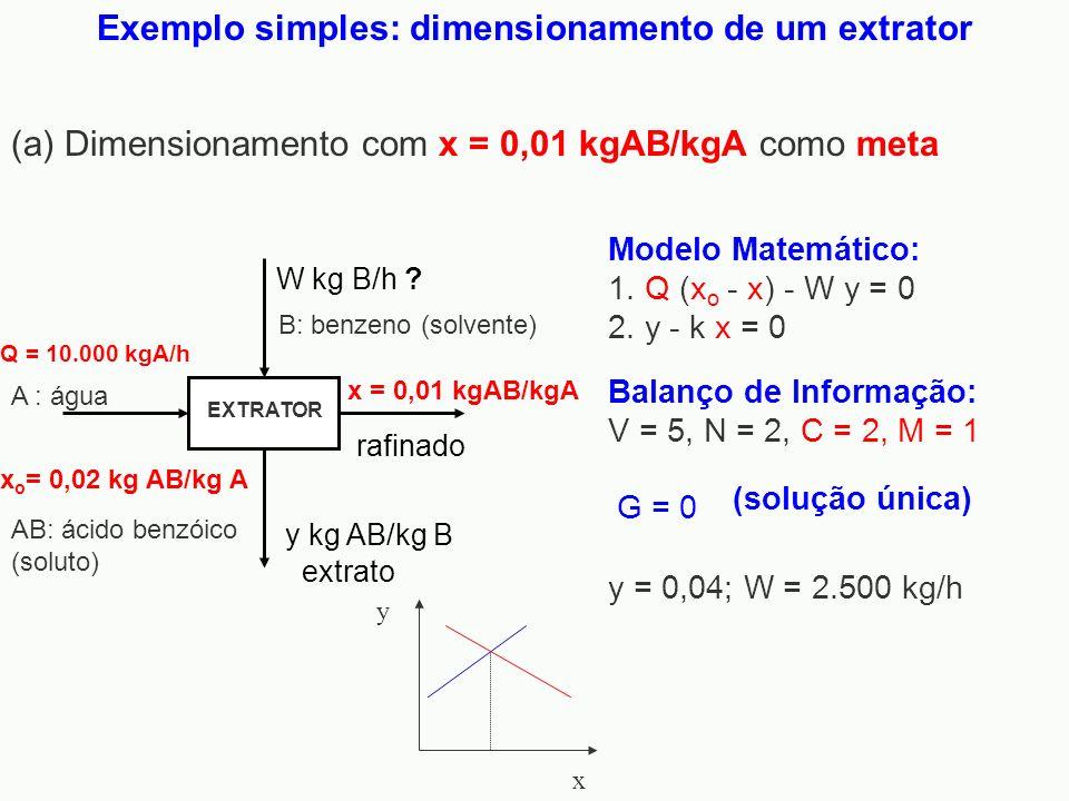 Exemplo simples: dimensionamento de um extrator