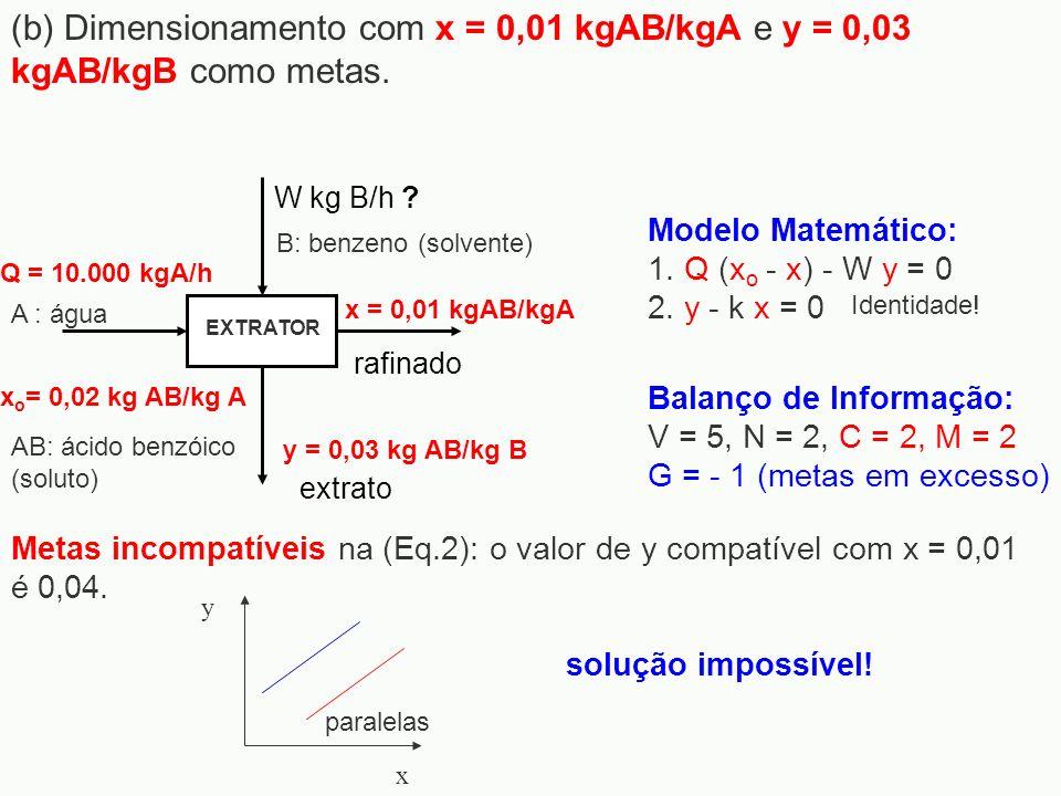 (b) Dimensionamento com x = 0,01 kgAB/kgA e y = 0,03 kgAB/kgB como metas.