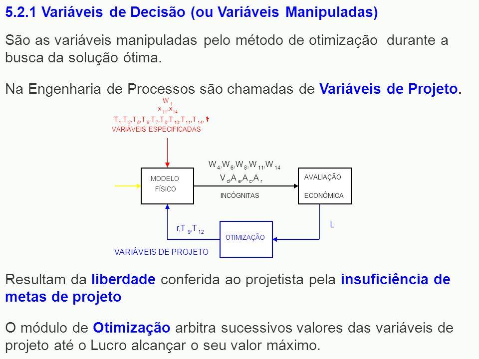 5.2.1 Variáveis de Decisão (ou Variáveis Manipuladas)