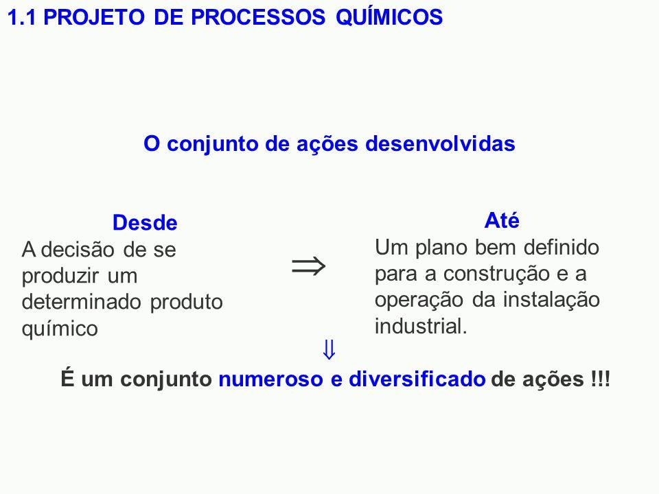  1.1 PROJETO DE PROCESSOS QUÍMICOS O conjunto de ações desenvolvidas