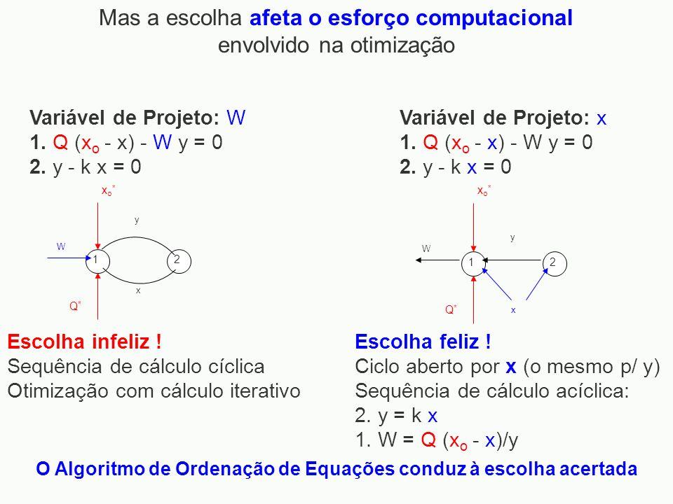 O Algoritmo de Ordenação de Equações conduz à escolha acertada