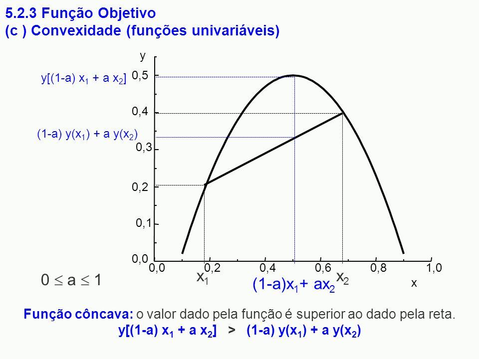 x1 x2 0  a  1 (1-a)x1+ ax2 5.2.3 Função Objetivo