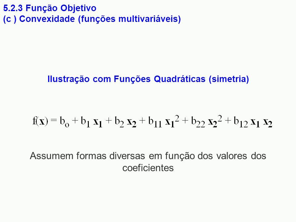 Assumem formas diversas em função dos valores dos coeficientes