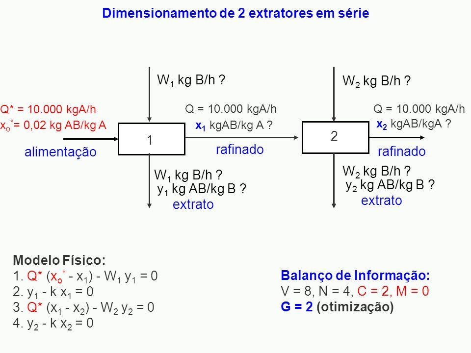 Dimensionamento de 2 extratores em série