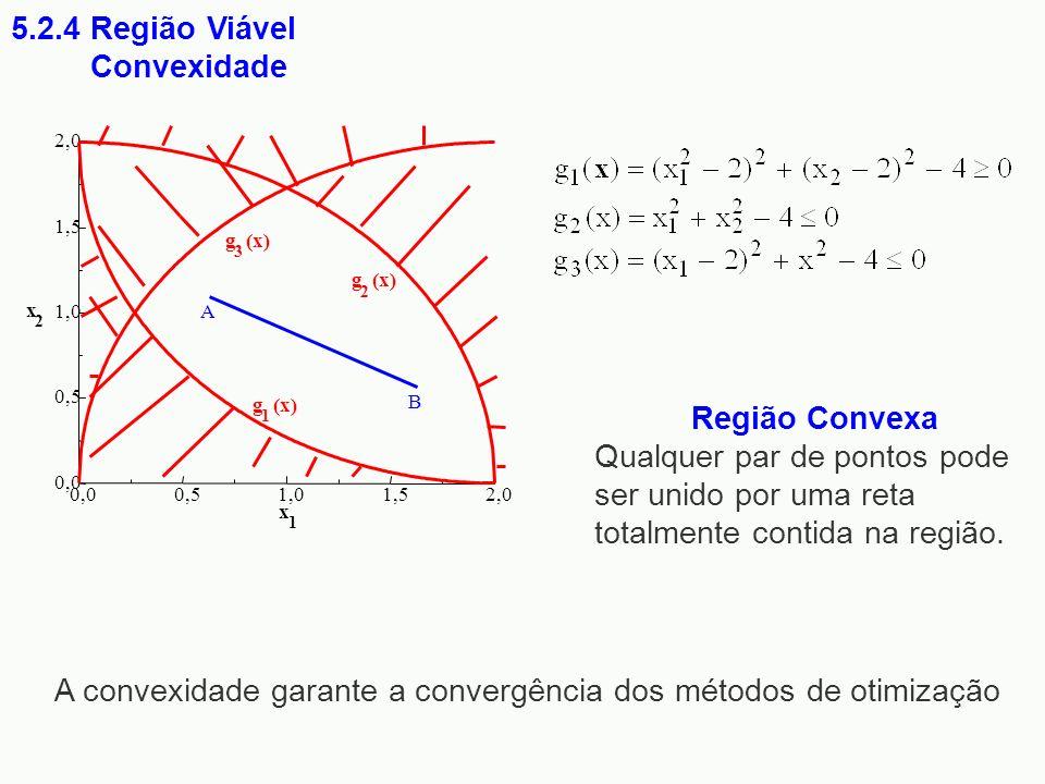 A convexidade garante a convergência dos métodos de otimização