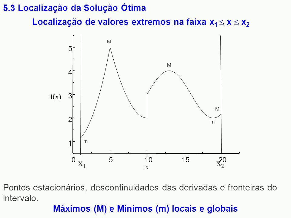 Máximos (M) e Mínimos (m) locais e globais