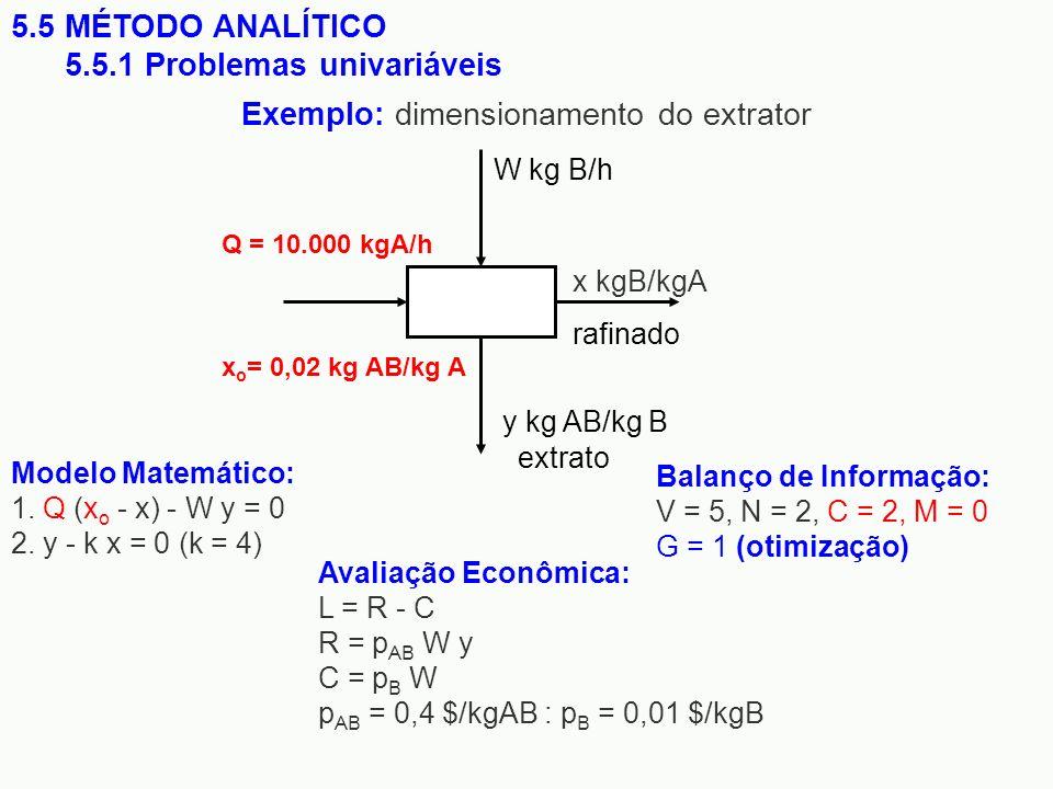 Exemplo: dimensionamento do extrator