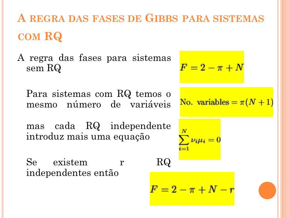 A regra das fases de Gibbs para sistemas com RQ