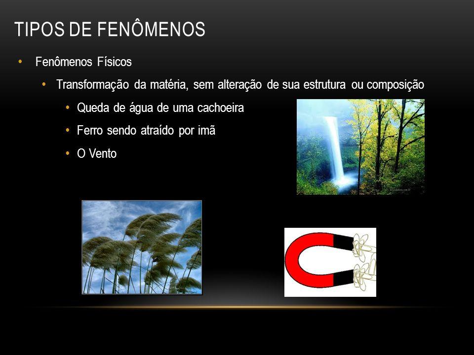TIPOS DE FENÔMENOS Fenômenos Físicos