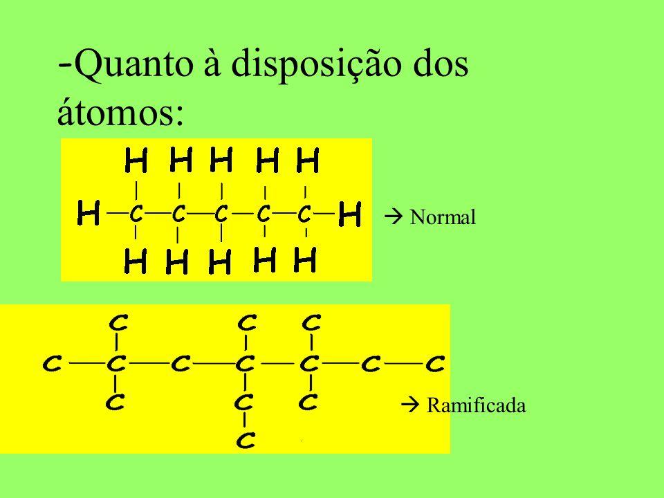 -Quanto à disposição dos átomos: