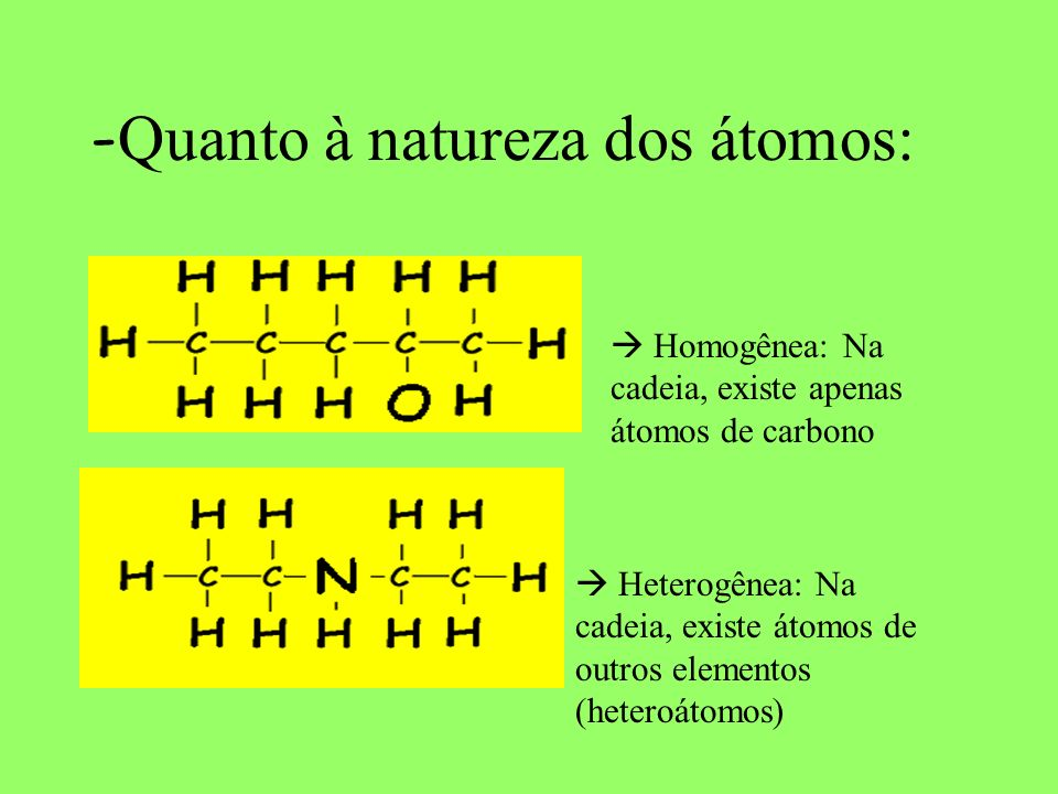 -Quanto à natureza dos átomos: